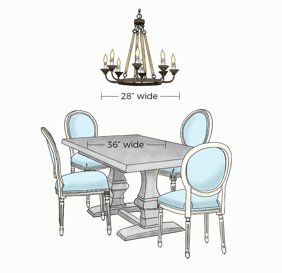 Wondering How Large Your Chandelier Should Be In Proportion To Your Dining Table This Lighting Guide W Light Fixtures Flush Mount Buying Guide Ballard Designs