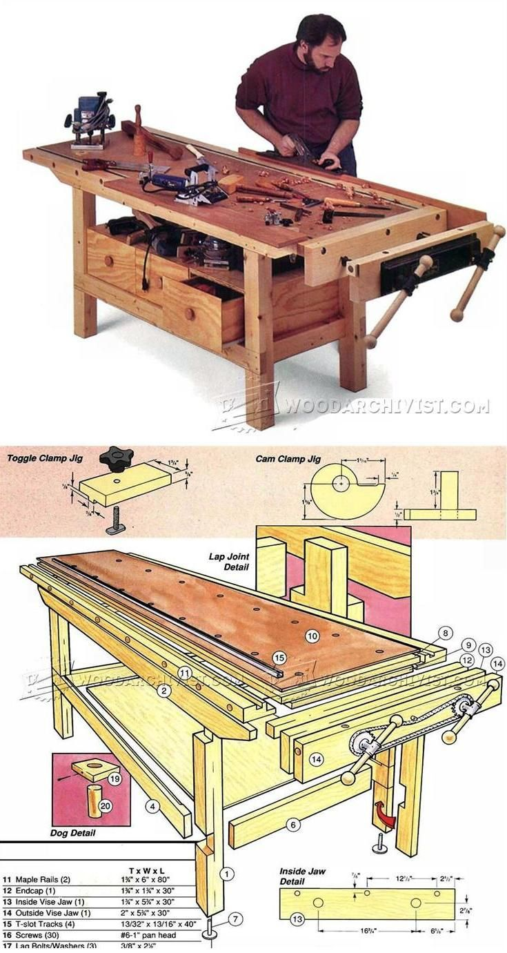 Diy Workbench Workshop Solutions Projects Tips And Tricks