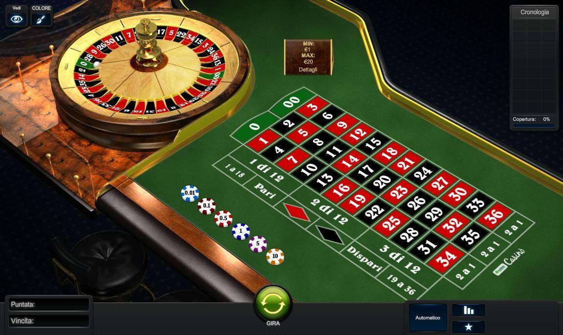 Ww.people roulette