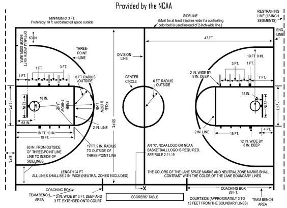 Basketball Court Diagram Layoutdimensions Basketball