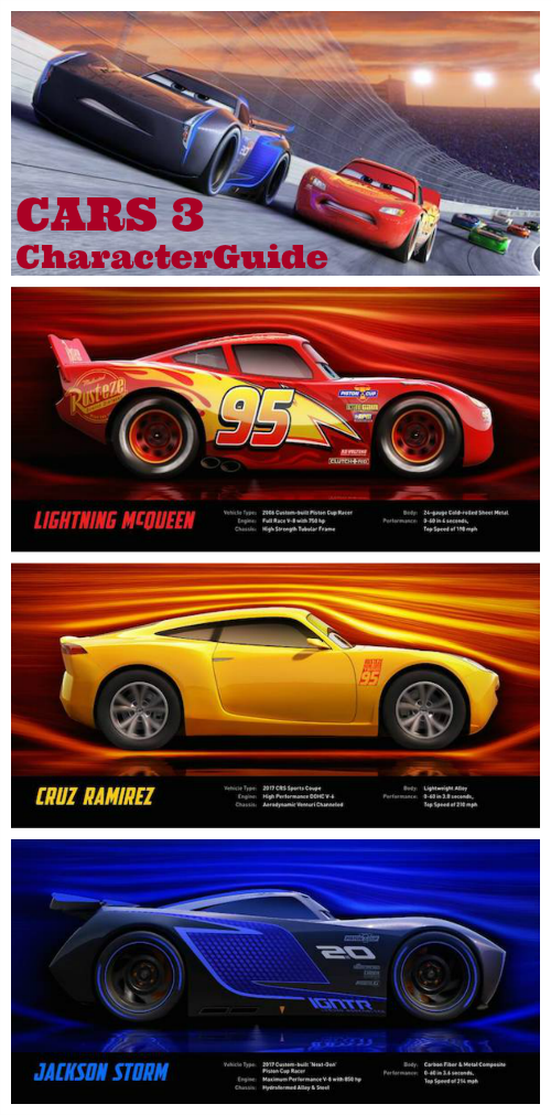 Cars 3 Character Guide Lightning McQueen, Cruz Ramirez