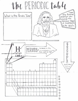 Periodic table graphic organizer composition notebooks periodic periodic table graphic organizer urtaz Gallery