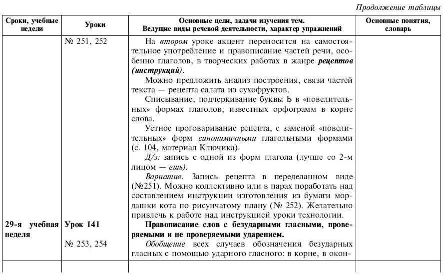 Готовые домашнее задание по русскому языку за 2 класс планета знаний