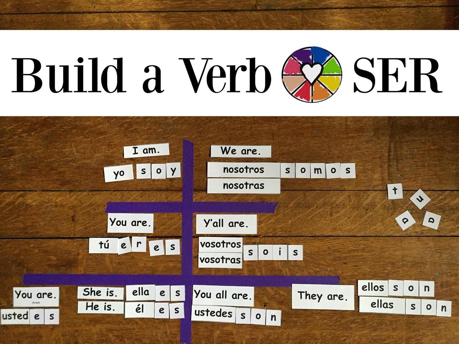 Practice With The Verb Ser With Images