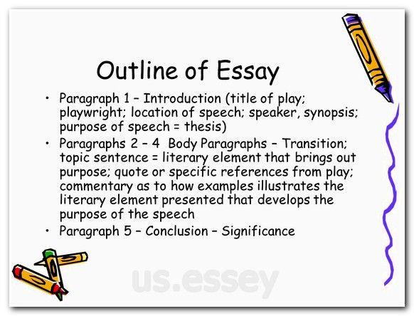 research report essay sample intro
