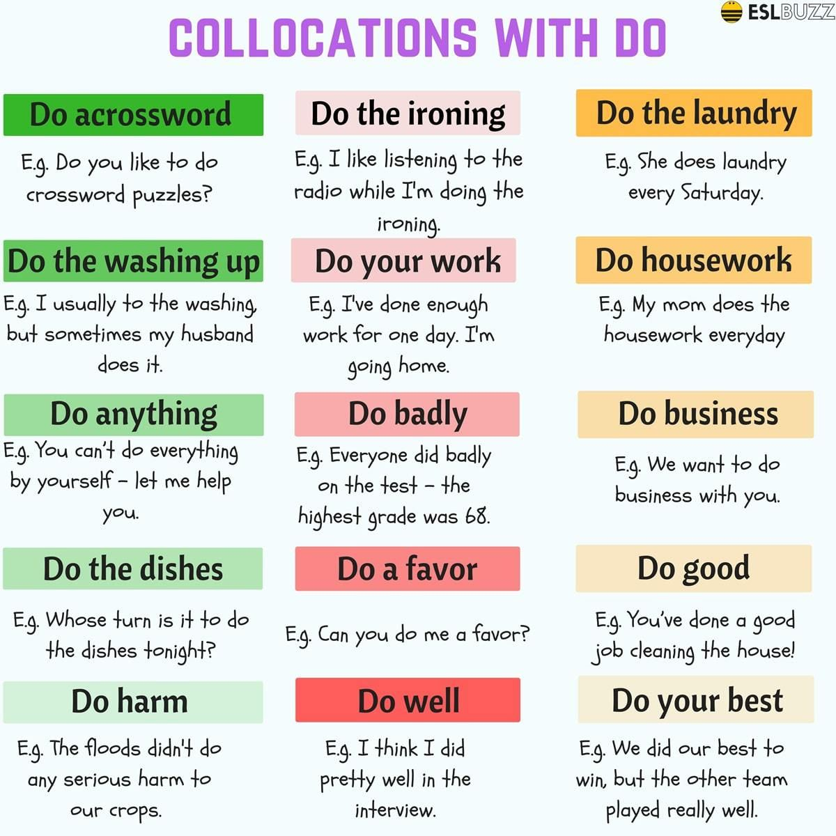40 Most Common Collocations With Do