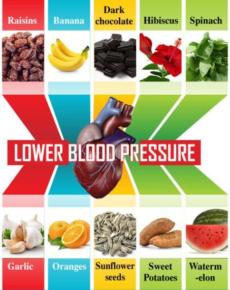Daily health tips on lower blood pressure blood and foods health lower blood pressure with these foods forumfinder Choice Image