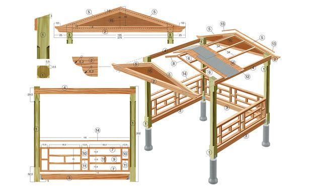 Pavillon selber bauen Anleitung+25 elegante