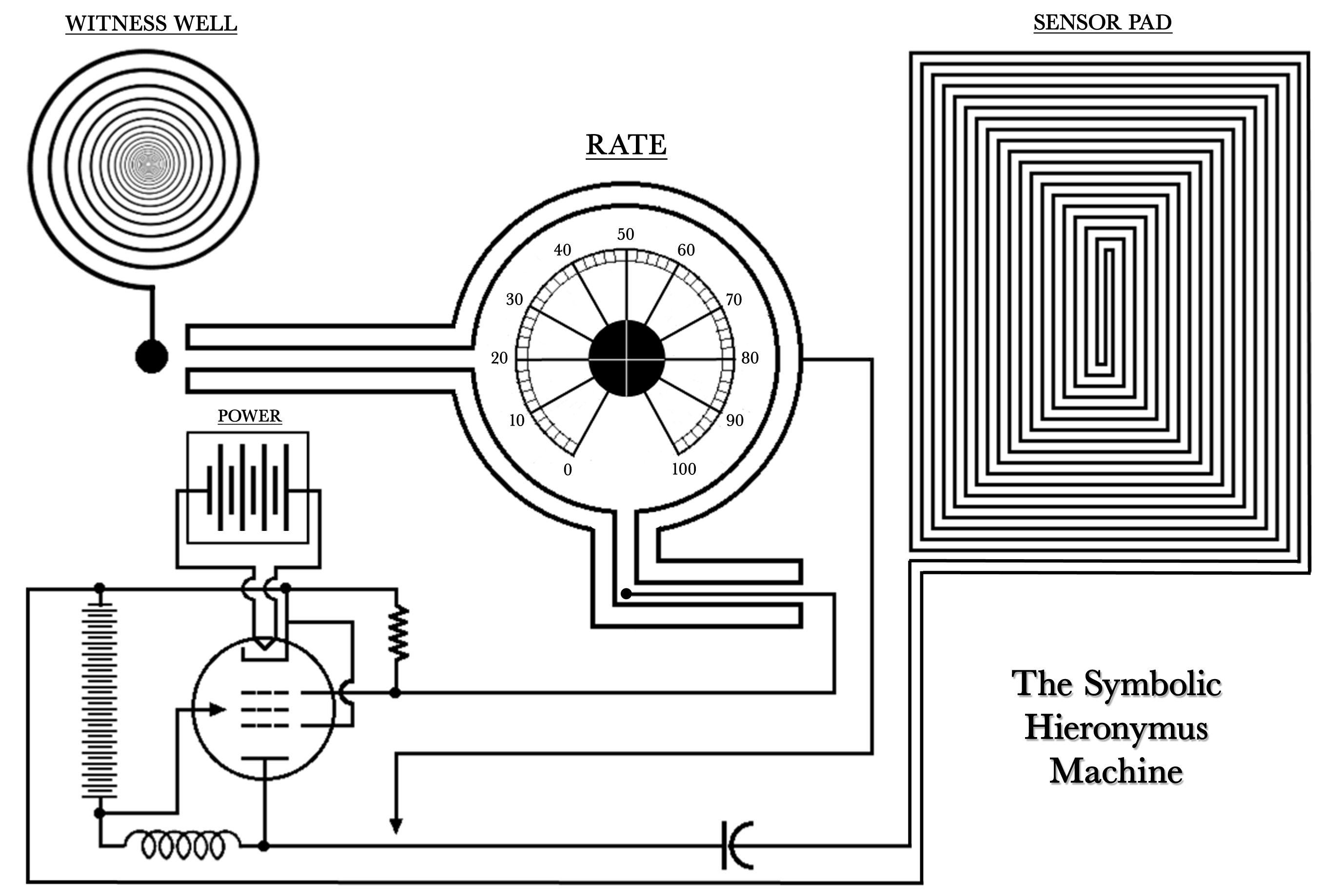 659e0975552be1ee57f12f1ad3ee5c79 Radionics Schematics on wishing machine walmart, albert abrams, fire alarm, rates list,
