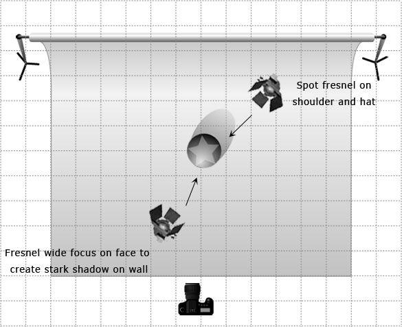 film noir lighting diagram film noir project pinterest film rh pinterest com Film Noir Art Film Noir Detective