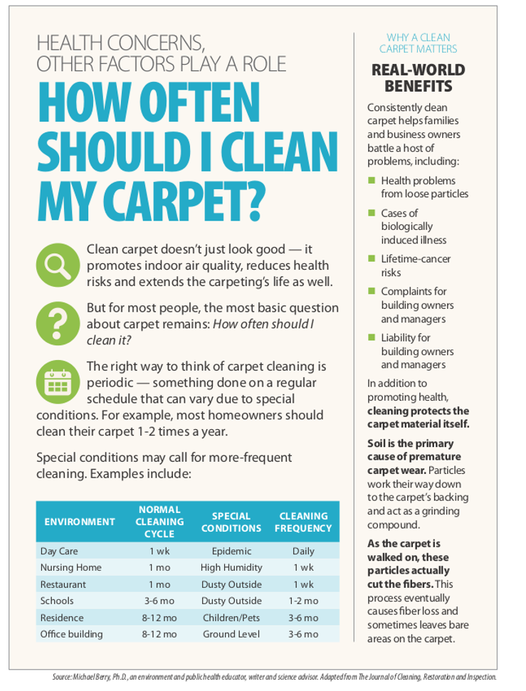 Pin By Dynaclean Professional Service On Carpeting Ideas How To Clean Carpet Cleaning Carpet Maintenance