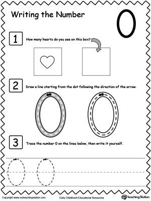 Learn To Count And Write Number 0 Numbers Kindergarten Numbers Preschool Number Recognition Worksheets