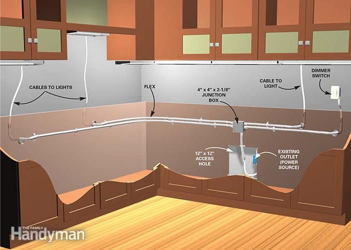 how to install under cabinet lighting in your kitchen kitchen rh pinterest com electrical wiring in kitchen island electrical wiring in kitchen island