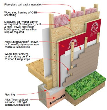 Press Releases Passive House Continuous Insulation And