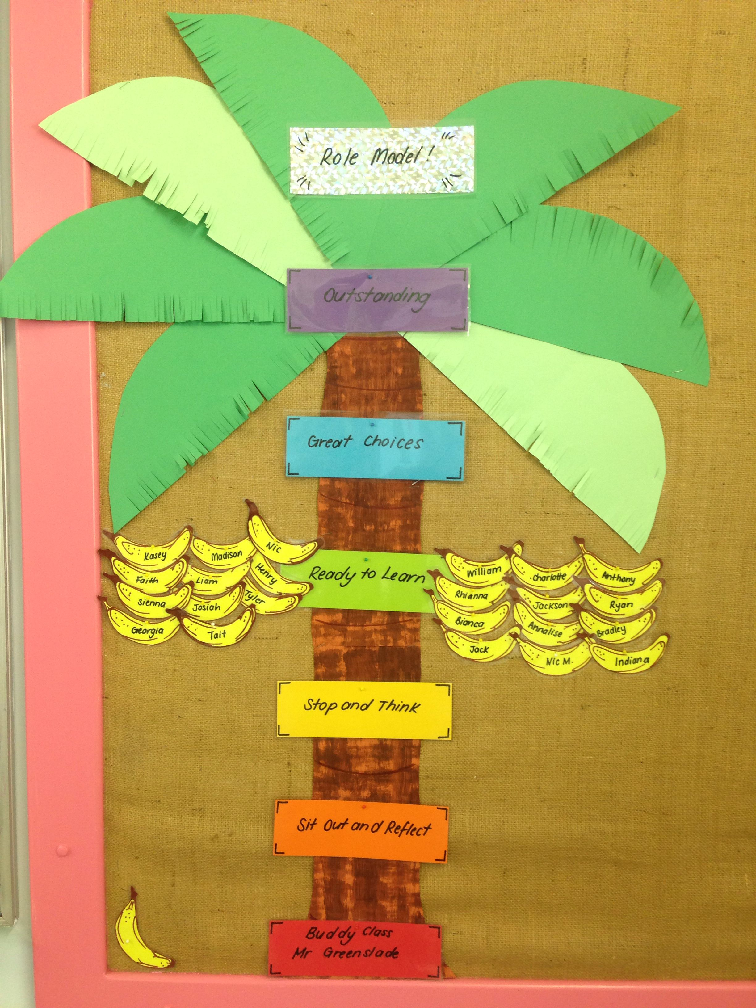 Behavior Management Chart In My Year 2 3 Jungle Safari Themed Classroom