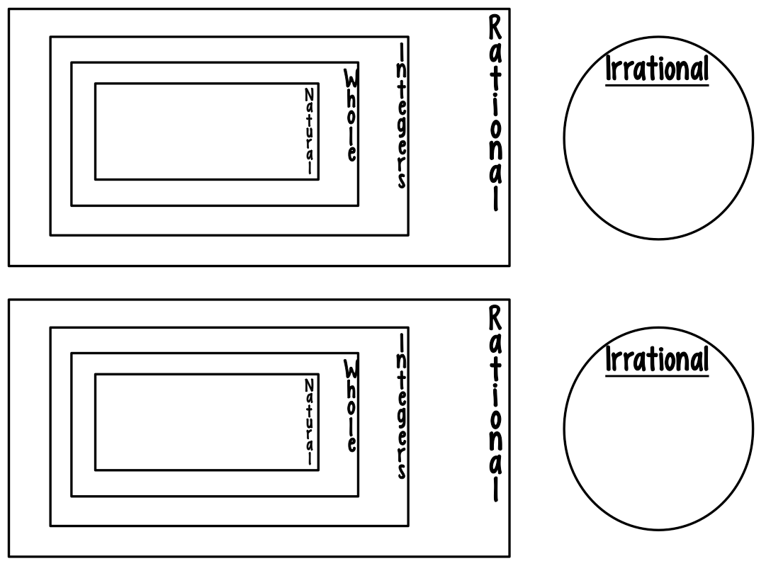 Rational And Irrational Template Freebies For Interactive