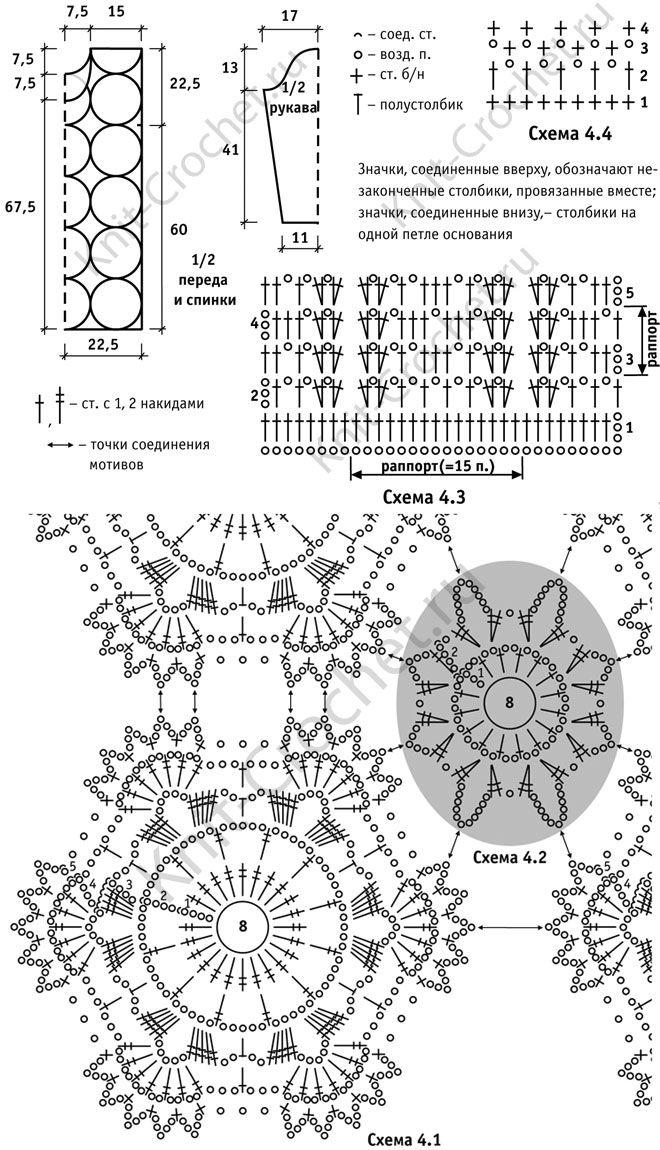 Patrón, los patrones de circuitos con una descripción del tamaño de ...