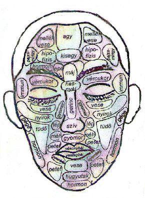 magas vérnyomás az arcon