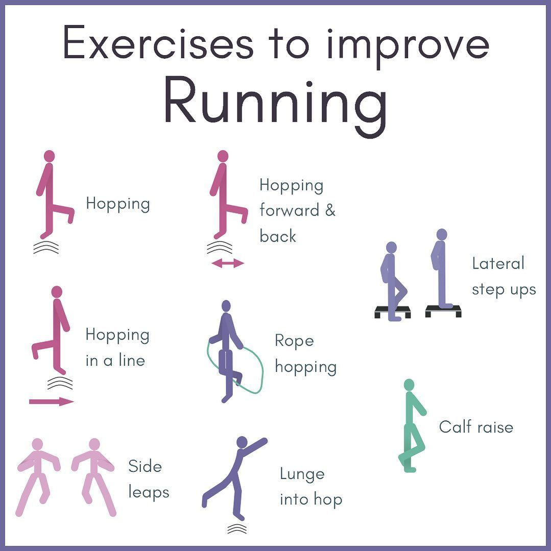 Running Puts A Lot Of Strain On Ankle Connective Tissue