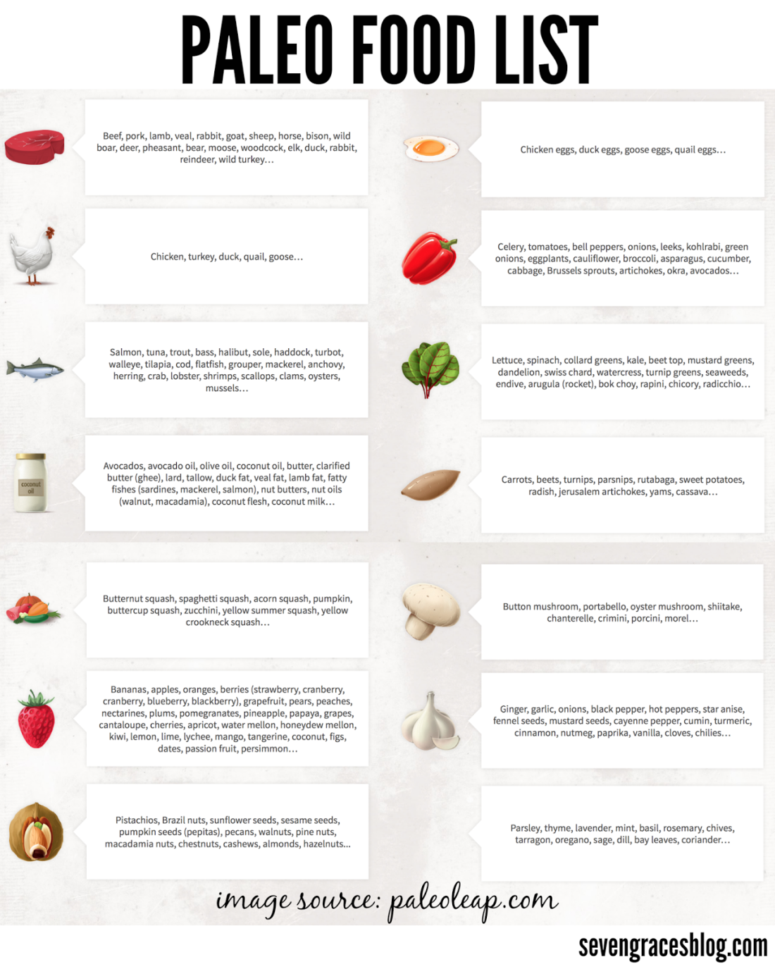 Paleo diet shopping list pdf dolapgnetband paleo diet shopping list pdf malvernweather Gallery