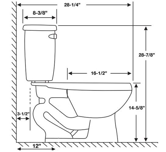 Proflo Pfct100he With Images Bathroom Plans Pictures For