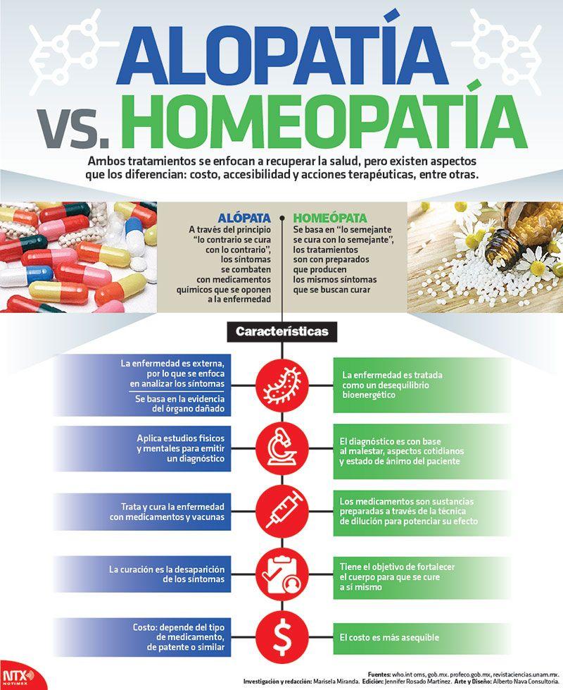 tratamiento de próstata en homeopatía