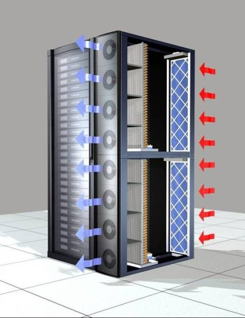 Inrack And Inrow Cooling For Data Center Data Center Server