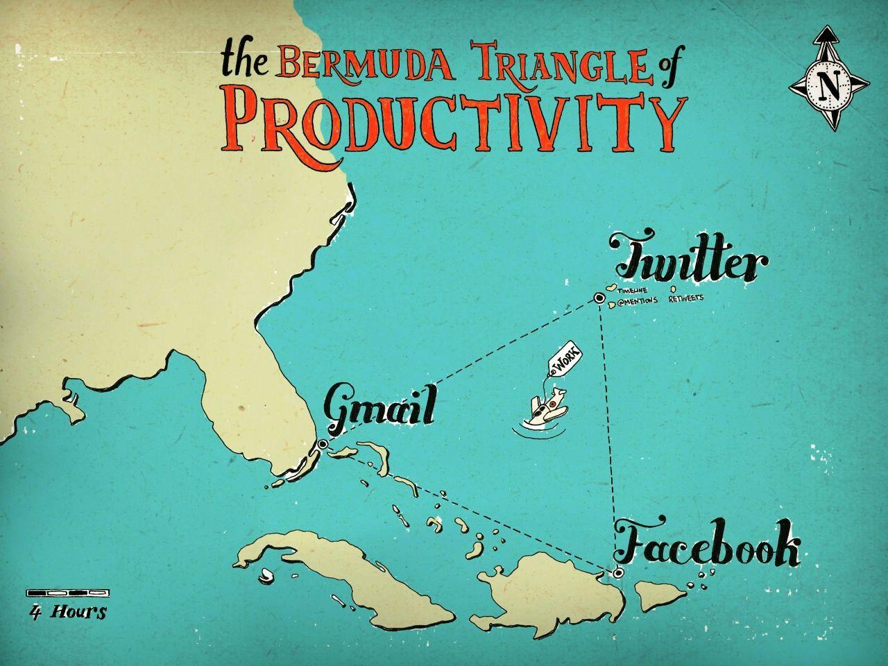 bermuda triangle of productivity - Google Search