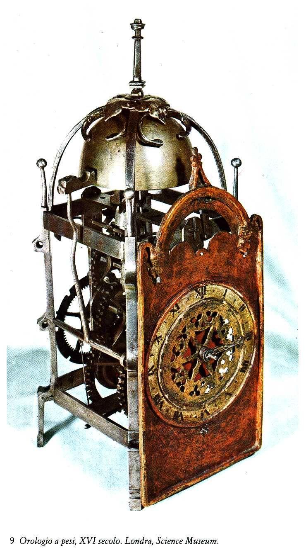16th Century Desk Clock 16th Century Clock