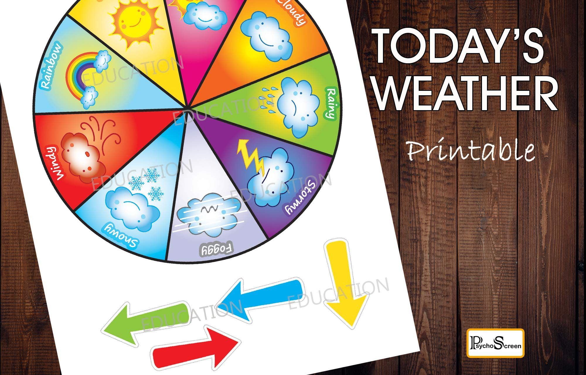 Weather Wheel Today S Weather Weather Chart And Cards
