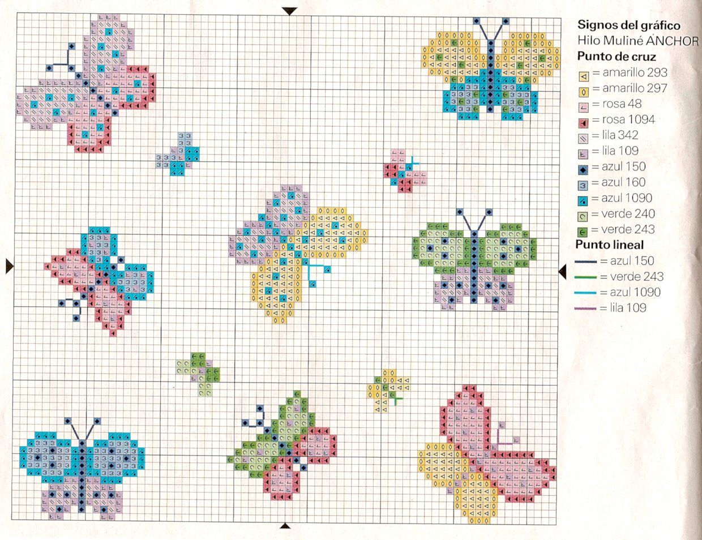 Farfalline semplicissime schema punto croce punto croce for Punto croce farfalle