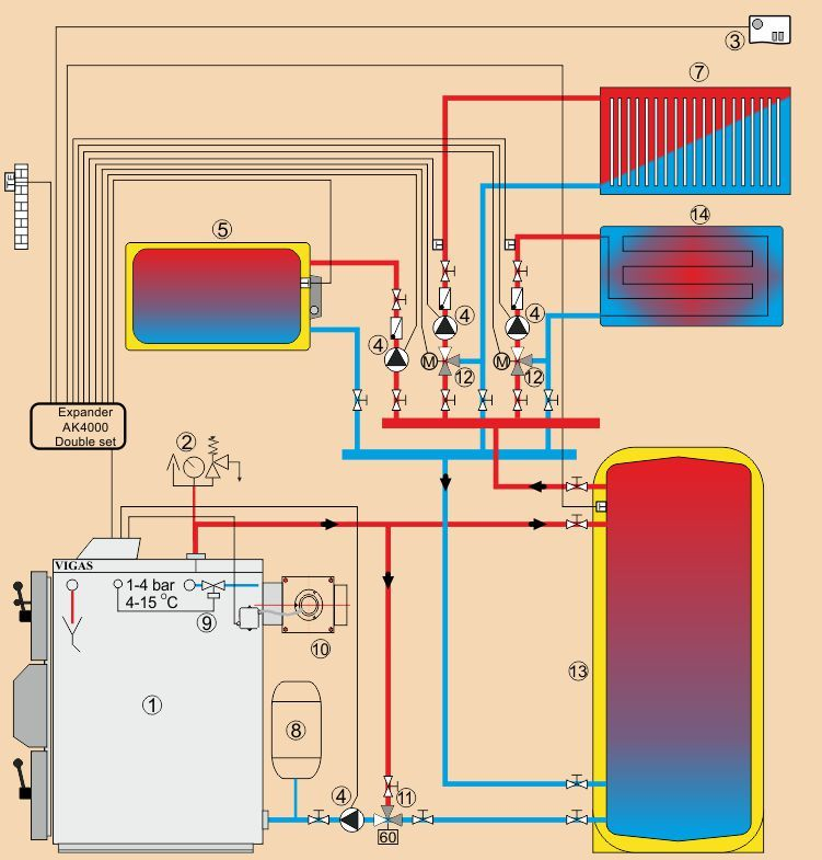 ZS2E1 Tiny house plans, Heating systems