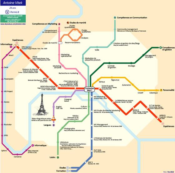 cv  metro
