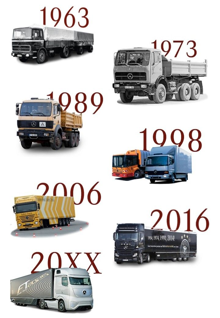 Mercedes Benz Truck History From 1963 To 20XX.