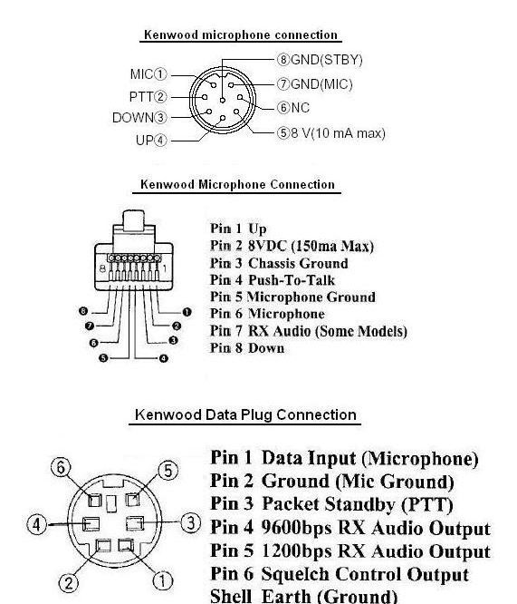 kenwood microphone pinout  pinterest