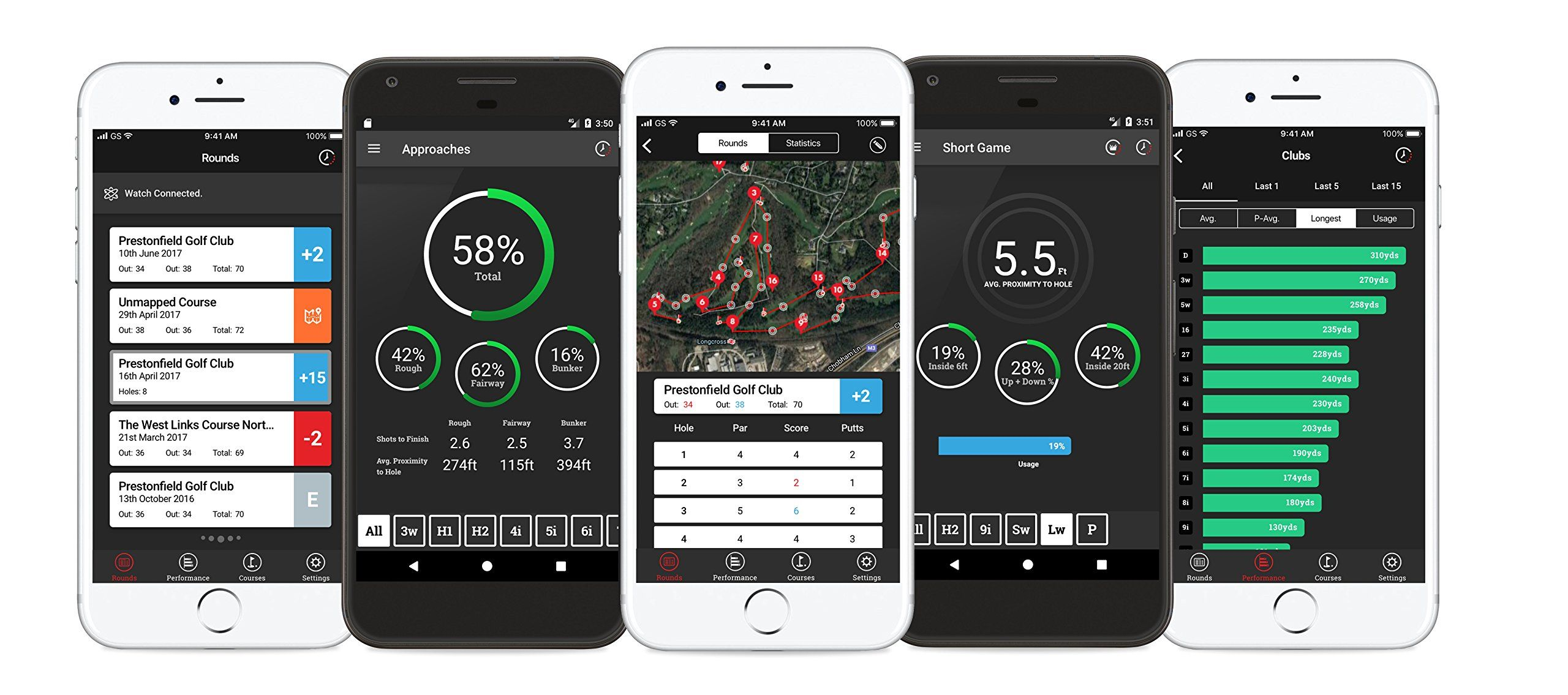 Golf Clubs Shot Scope V2 Smart Golf Watch – GPS