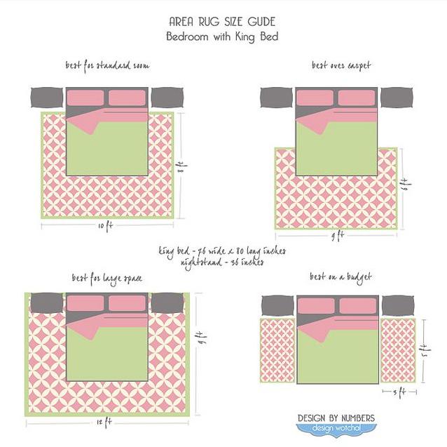 Bedroom Rug Over Carpet Honey We 39 Re Home Bedrooms Master Bedroom And King Beds