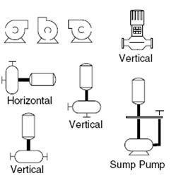 Centrifugal Pump Symbols Centrifugal Pump Sump Pump Pumps
