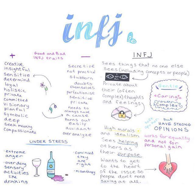 Lovely INFJ sketch ✨ #psychology #personality #mbti