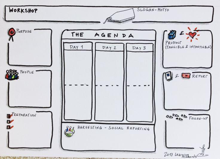 The workshop agenda shaper