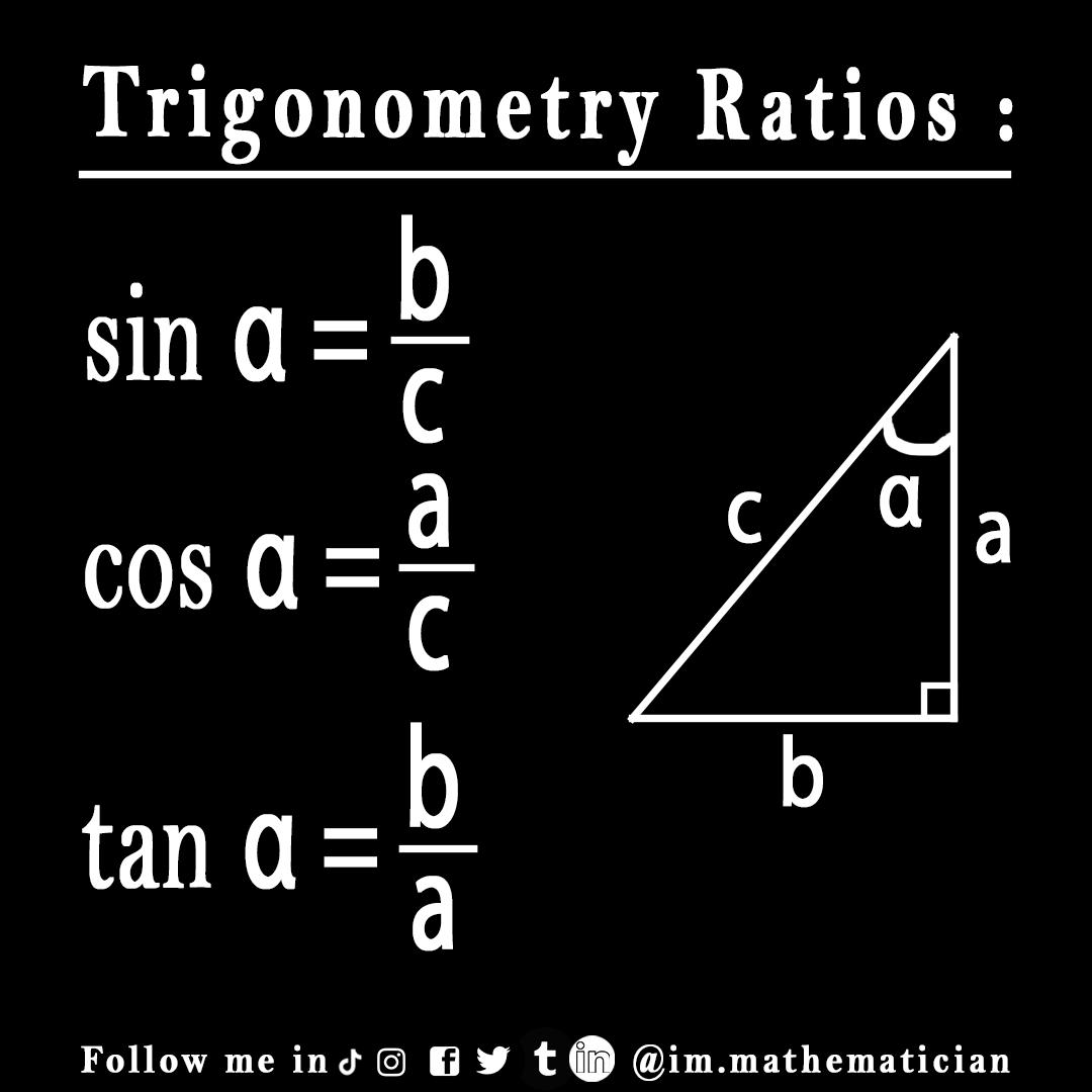 Trigonometry Ratios In