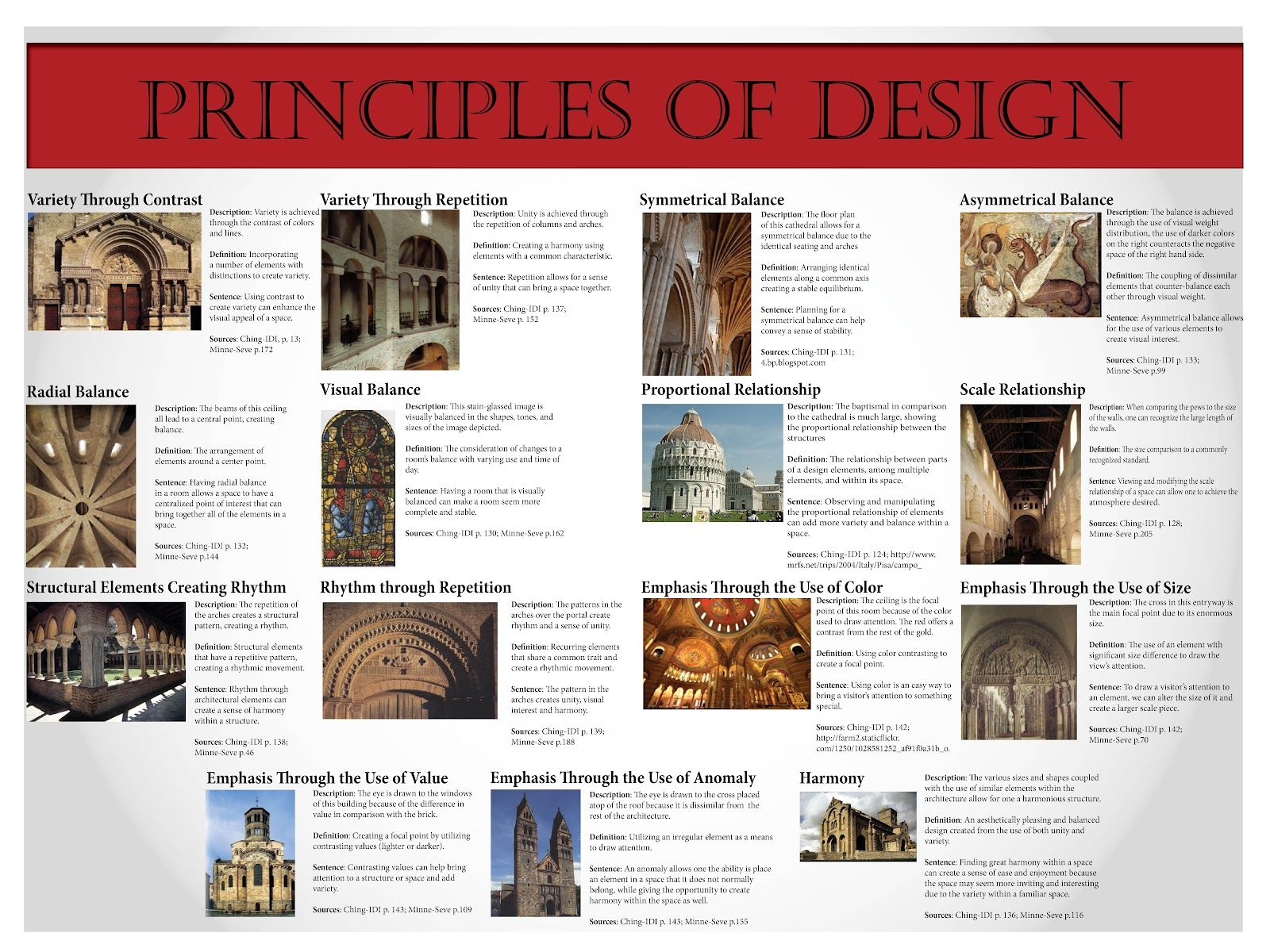 Large Poster Explaining The Principles Of Design Click On