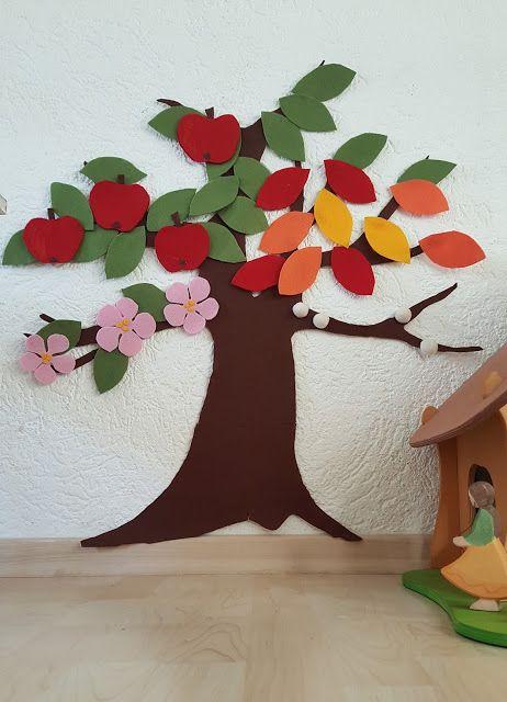 Diy tipp wanddeko ein apfelbaum im wandel der for Wanddeko herbst