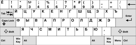 Russian Keyboard Layout Computer Keyboard Keyboard Russian Keyboard