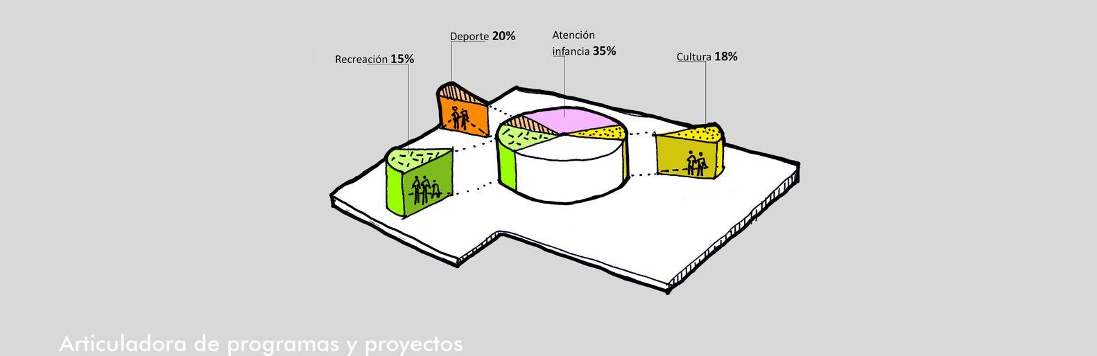 Galería de UVA El Paraíso / EDU - Empresa de Desarrollo Urbano de Medellín - 36