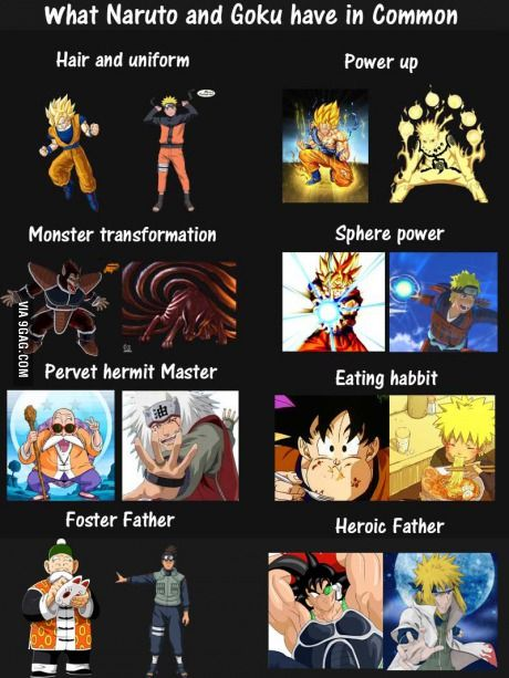 What Goku and Naruto Have In Common! | Cartoons | Naruto