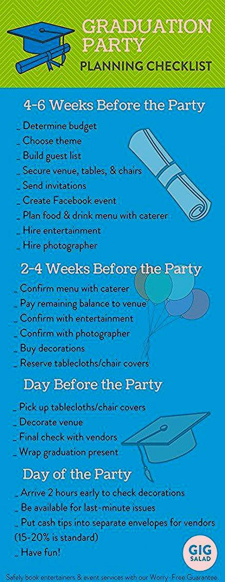 Photo of Party Themes College , Party Themes