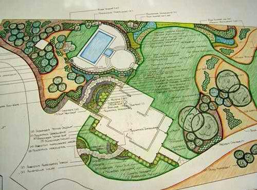 92 landscape design blueprint landscape design blueprint landscaping blueprint garden design malvernweather Image collections