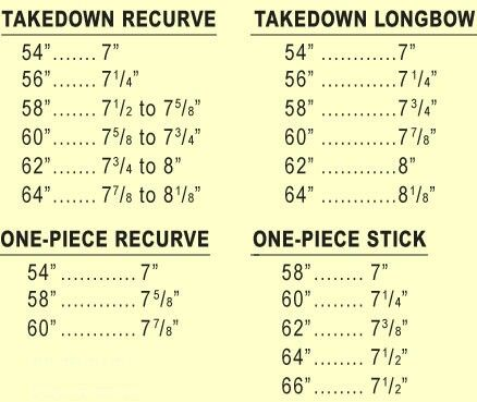 Bow Brace Height Charts Traditional Bow Longbow Traditional Archery
