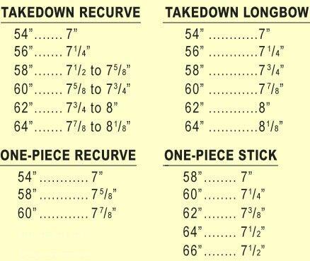 Bow Brace Height Charts Jon S Traditional Bow Longbow Archery Bows